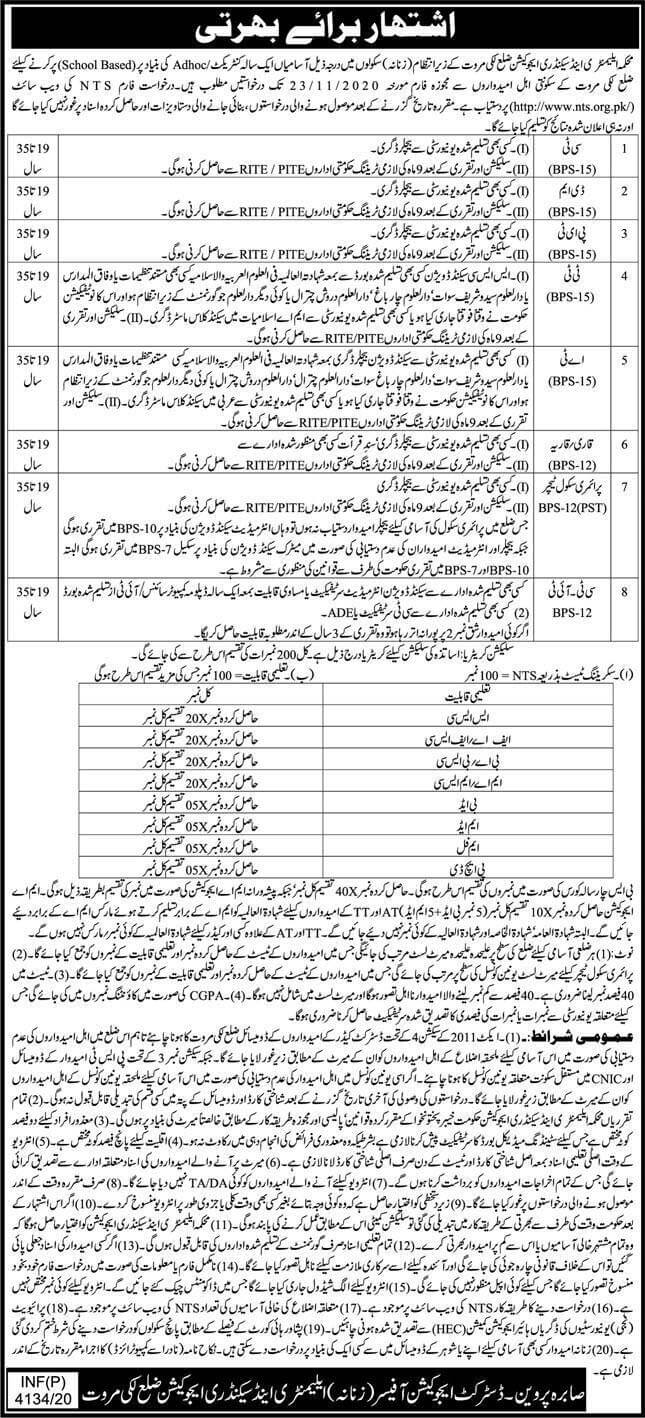 Elementary and Secondary Education Department Lakki Marwat Jobs 2020