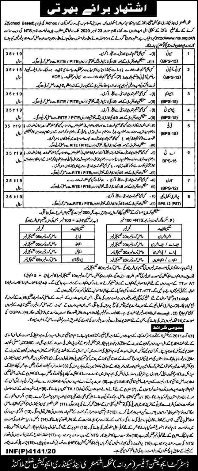 Elementary and Secondary Education Department Malakand Jobs 2020