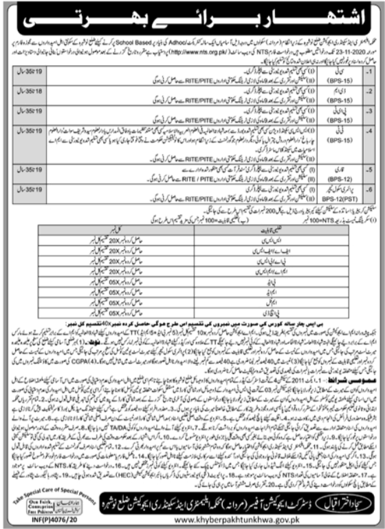 Elementary and Secondary Education Department Nowshera Jobs 2020