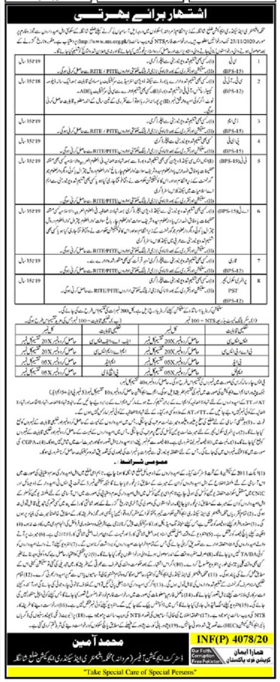 Elementary and Secondary Education Department Shangla Jobs 2020