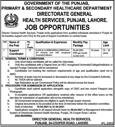 Primary and Secondary Healthcare Jobs 2021 Punjab Jobs