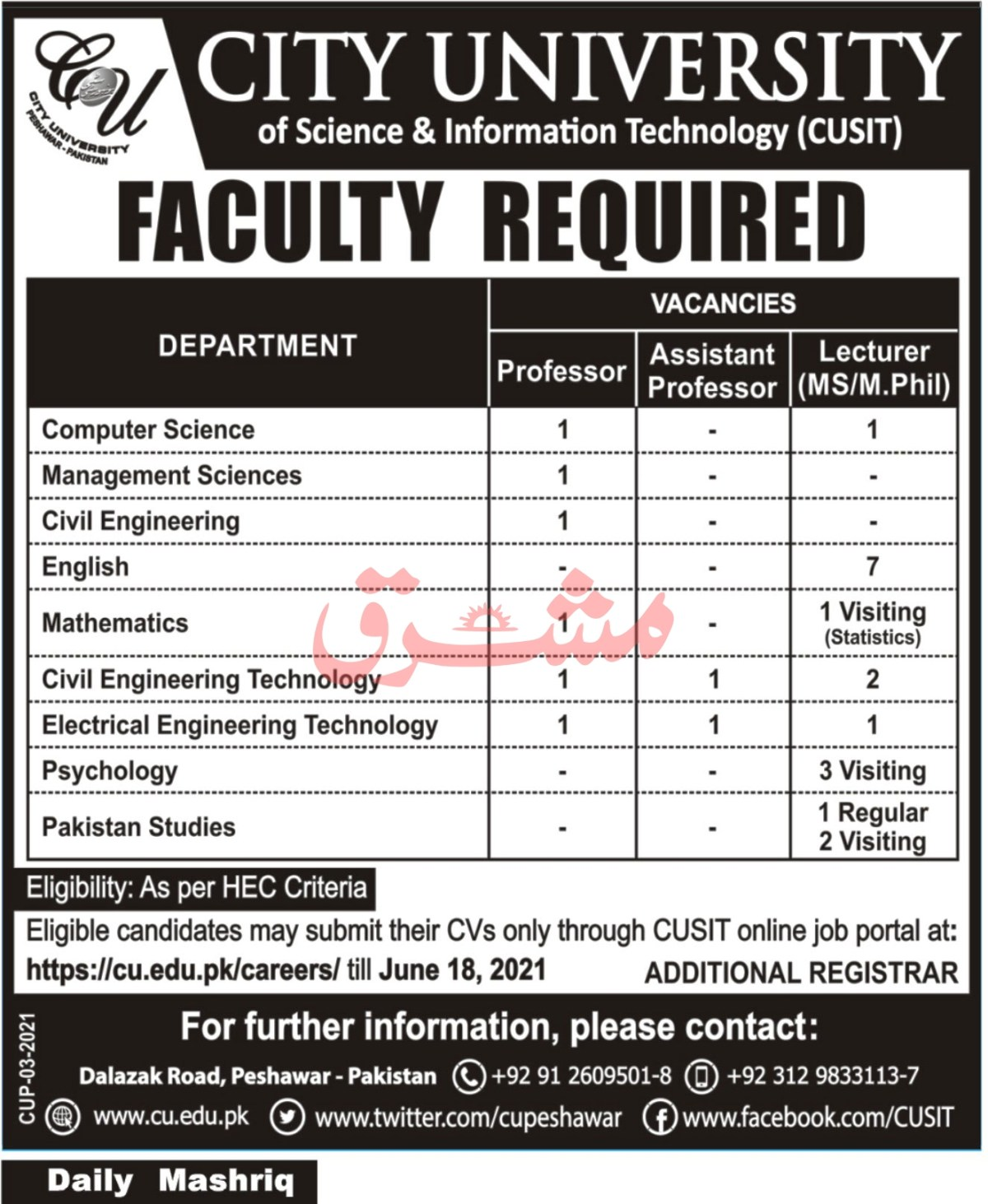 City University of Science and Information Technology CUSIT Jobs 2021 Advertisement