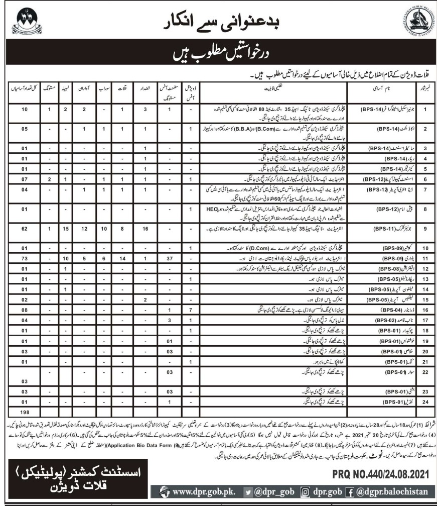 Assistant Commissioner Office Jobs 2021 AC Office Jobs 2021