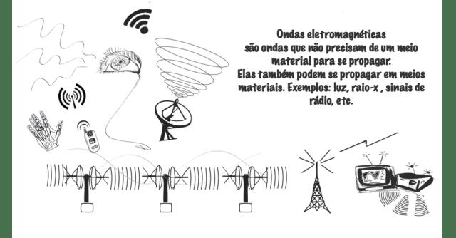 ondaseletromagneticas