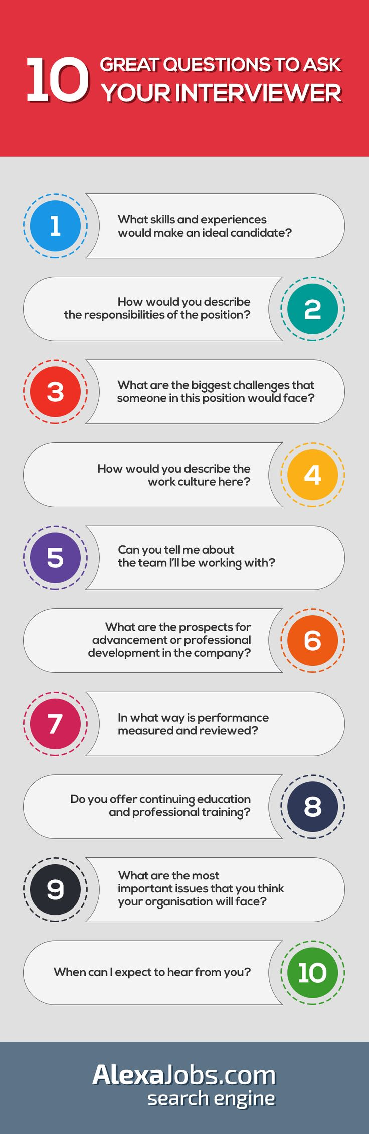 Career Infographic 10 Questions To Ask Your Interviewer