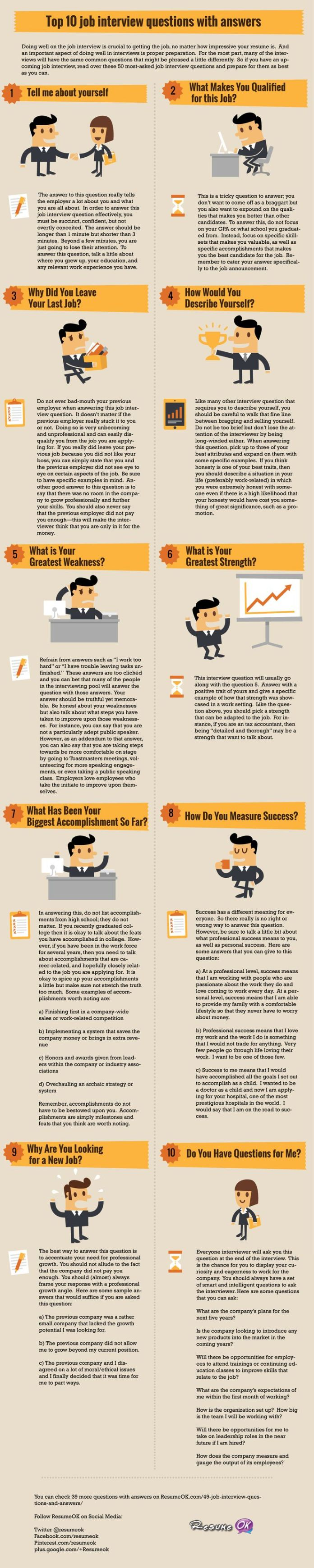 career infographic   50 job interview questions and