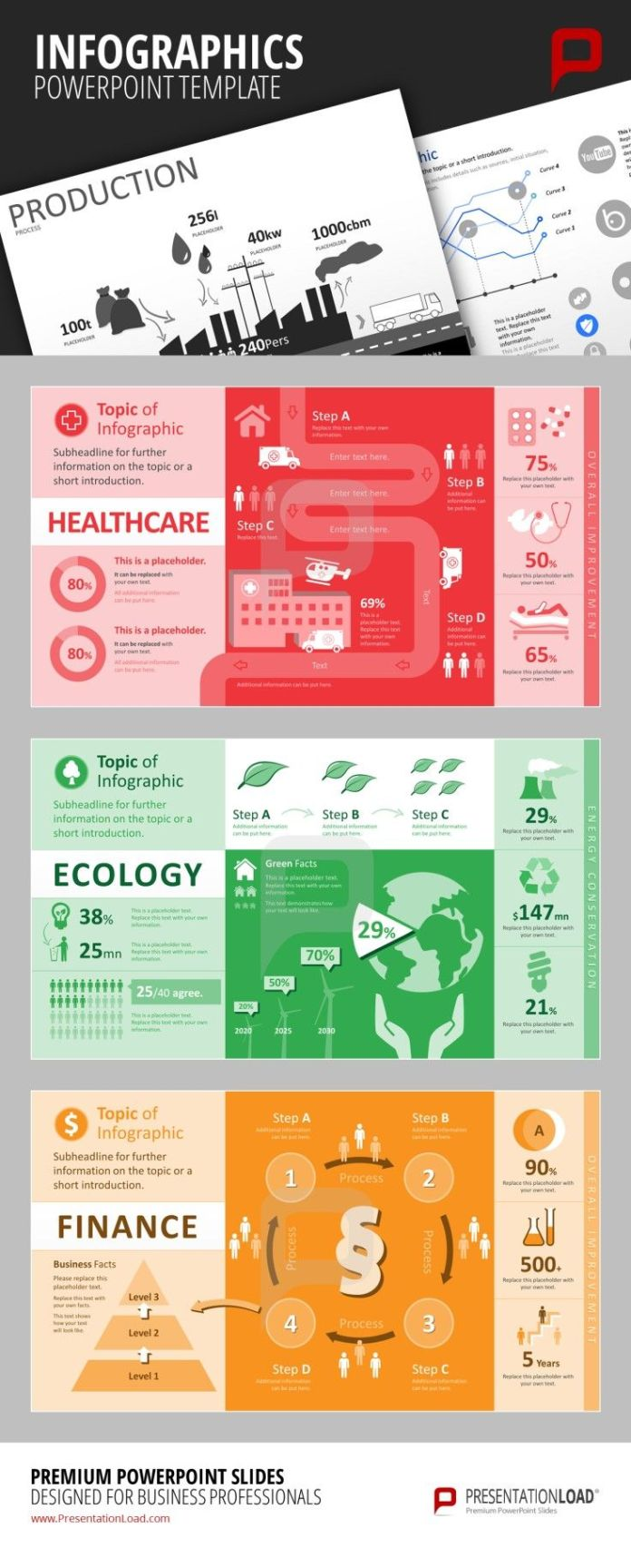 Data Visualization Powerpoint Infographics Template Bundle