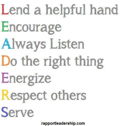 Leadership Quotes | Leadership Quote Leadership Leadership Quotes Page 2