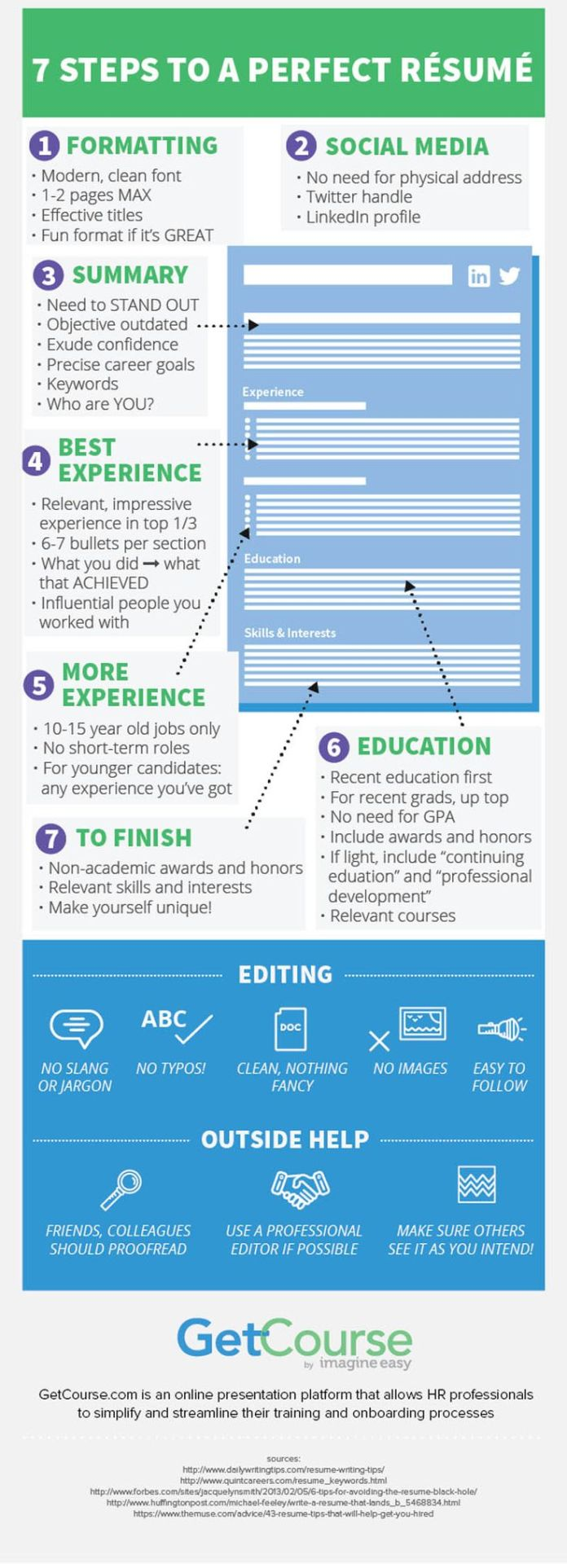 Resume Infographic 7 Steps To A Perfect Resume Infographics