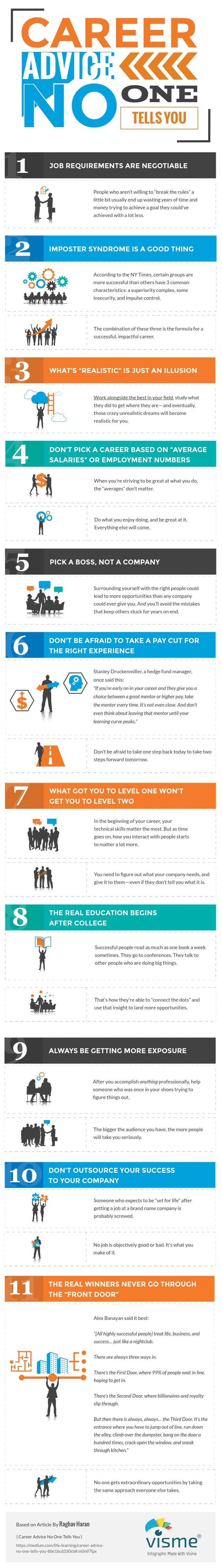 Lovely Career Infographic : Career Advice No One Tells You Infographicu2026 25 June  2017