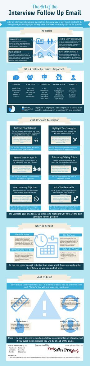 infographic : The Art Of The Interview Follow Up Email Infographic ...