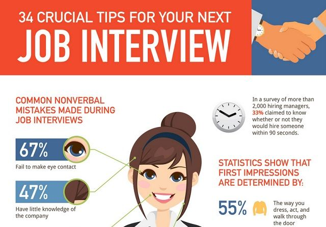 description image 34 crucial tips for your next job interview