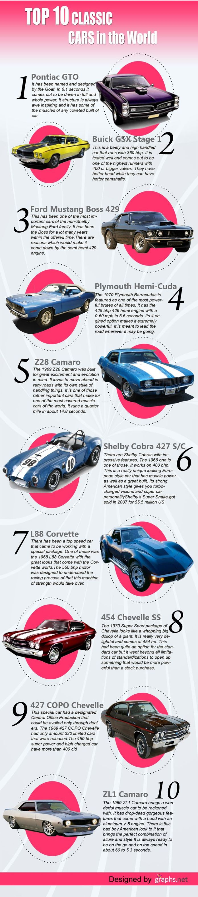 Trading infographic : Top 10 classic cars in the world ...