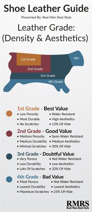 A Really Complete Guide To Educational >> Educational What Does Good Quality Leather Really Mean The