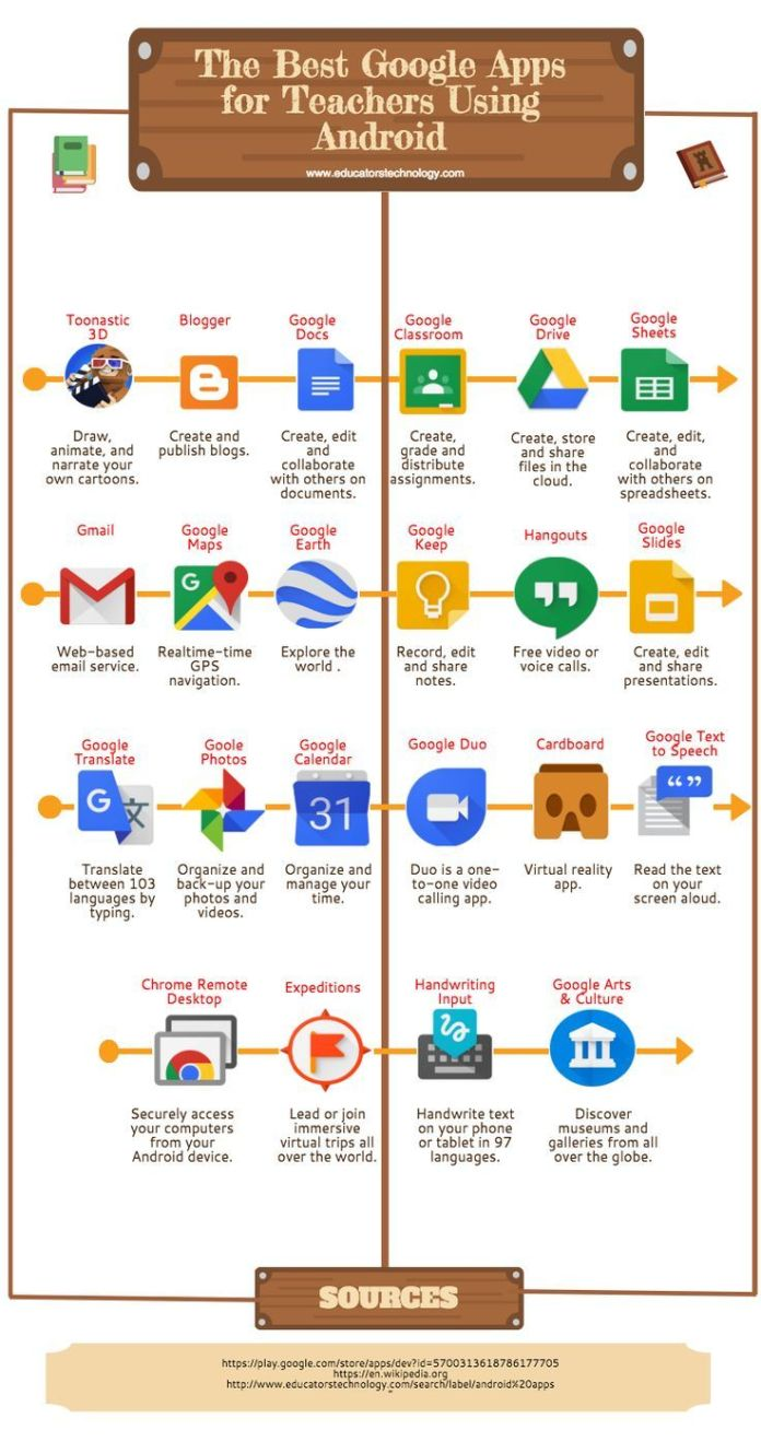 educational educational infographic here is an interesting