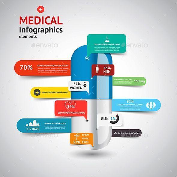 educational   educational   medical infographic   medical