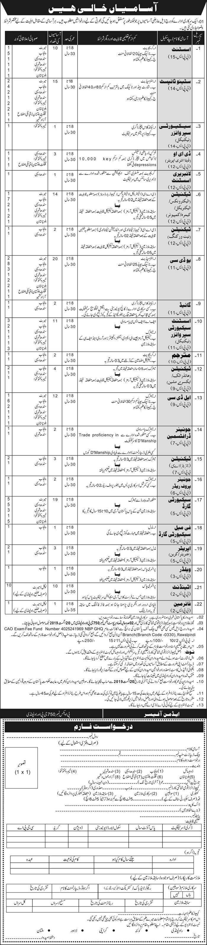 Jobs In Govt Department Rawalpindi 31 Jul 2019