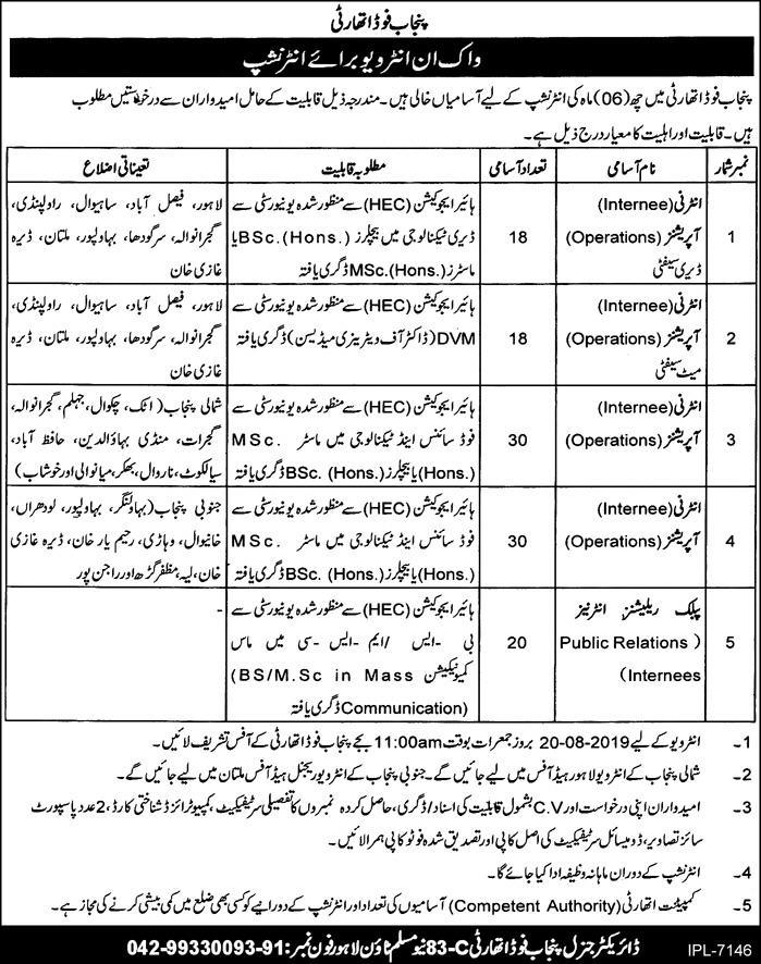 Jobs In Punjab Food Authority Govt Of Punjab 11 Aug 2019
