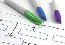 Consultant Process Excellence