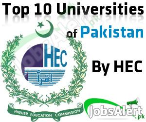 Top 10 Universities in Pakistan