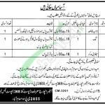 PO Box 2855 Islamabad Jobs