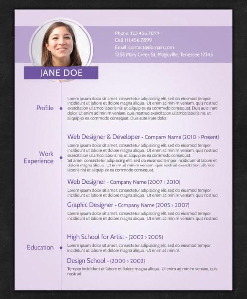 Curriculum Vitae - resume