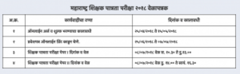 important dates of mahatet result 2018 cut off marks