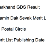 Jharkhand GDS Result 2018 Gramin Dak Sevak Merit List New Date