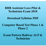 Loco Pilot Syllabus 2018 Download PDF RRB Exam Pattern Selection Process