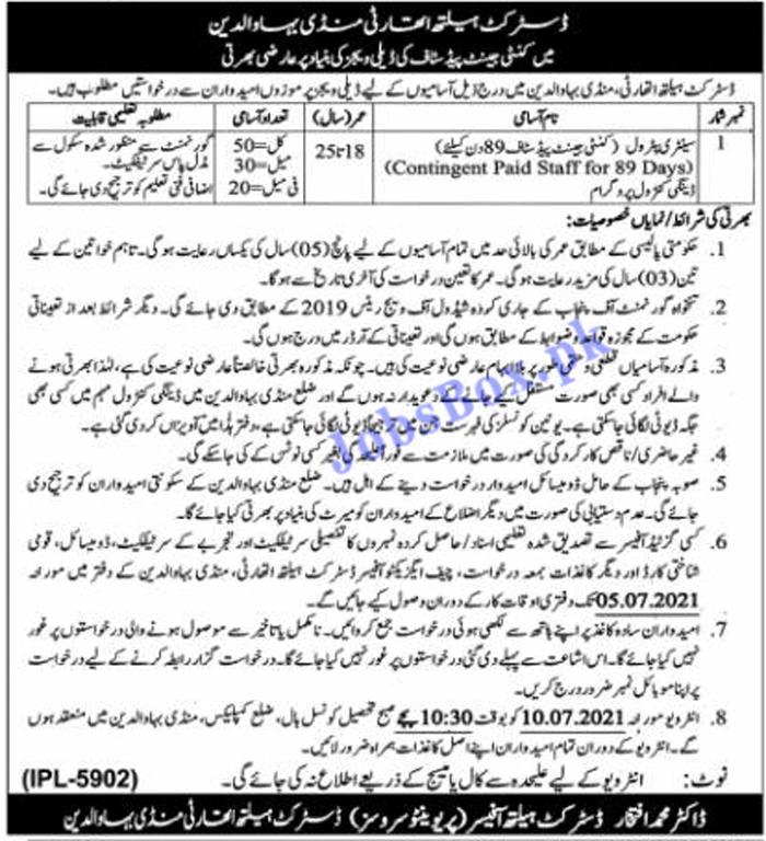 District Health Authority Mandi Bahauddin Jobs 2021