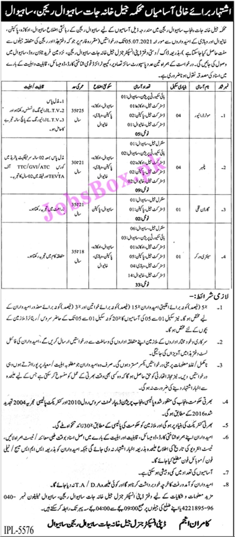 Prison Department Punjab Jobs 2021 - Jail Khana Jat Sahiwal Region Jobs