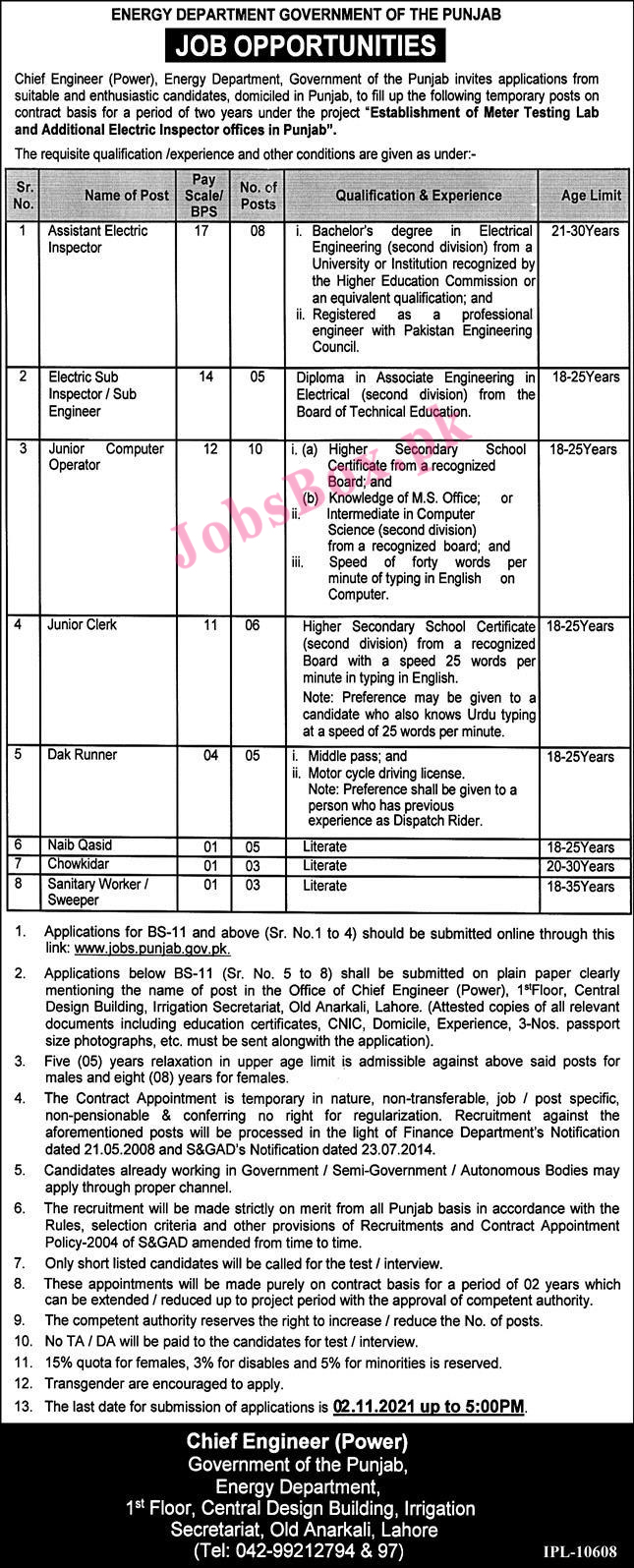 Energy Department Punjab Jobs 2021 - www.jobs.punjab.gov.pk