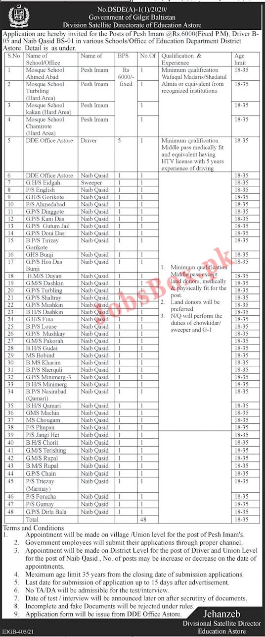 Directorate of Education Gilgit Baltistan Jobs 2021