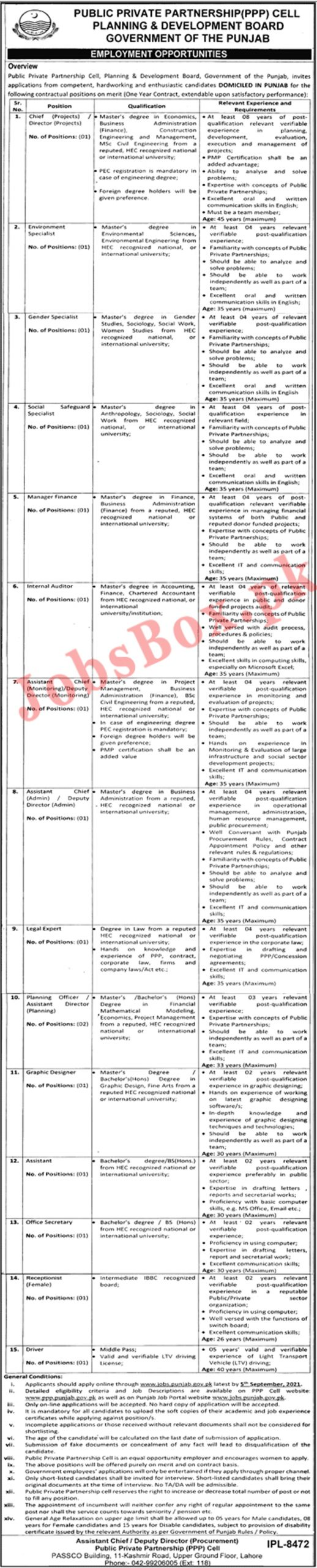 Planning & Development Board Punjab Jobs 2021 - PPP Cell Jobs
