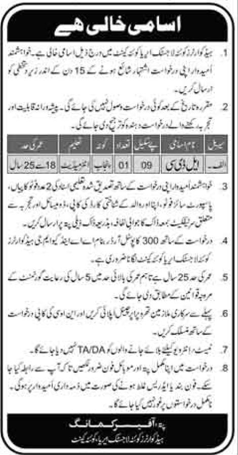 Headquarters Quetta Logistic Area Quetta Cantt Jobs 2021