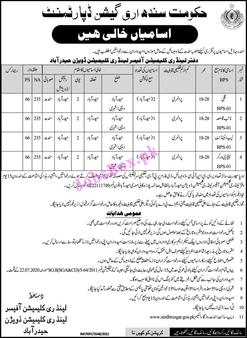 Land Reclamation Division Hyderabad Jobs 2021