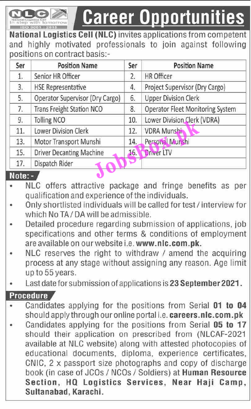 NLC Jobs 2021 Apply Online - National Logistic Cell Jobs Latest