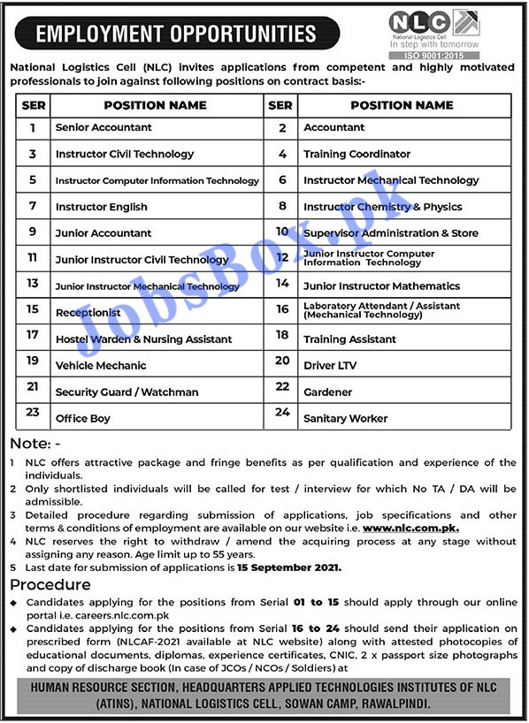 NLC Jobs 2021 Apply Online - National Logistic Cell Jobs