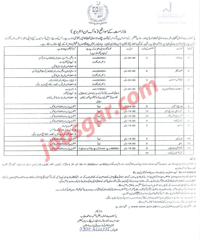 Pakistan Bait ul Mal Department PBM Jobs 2020