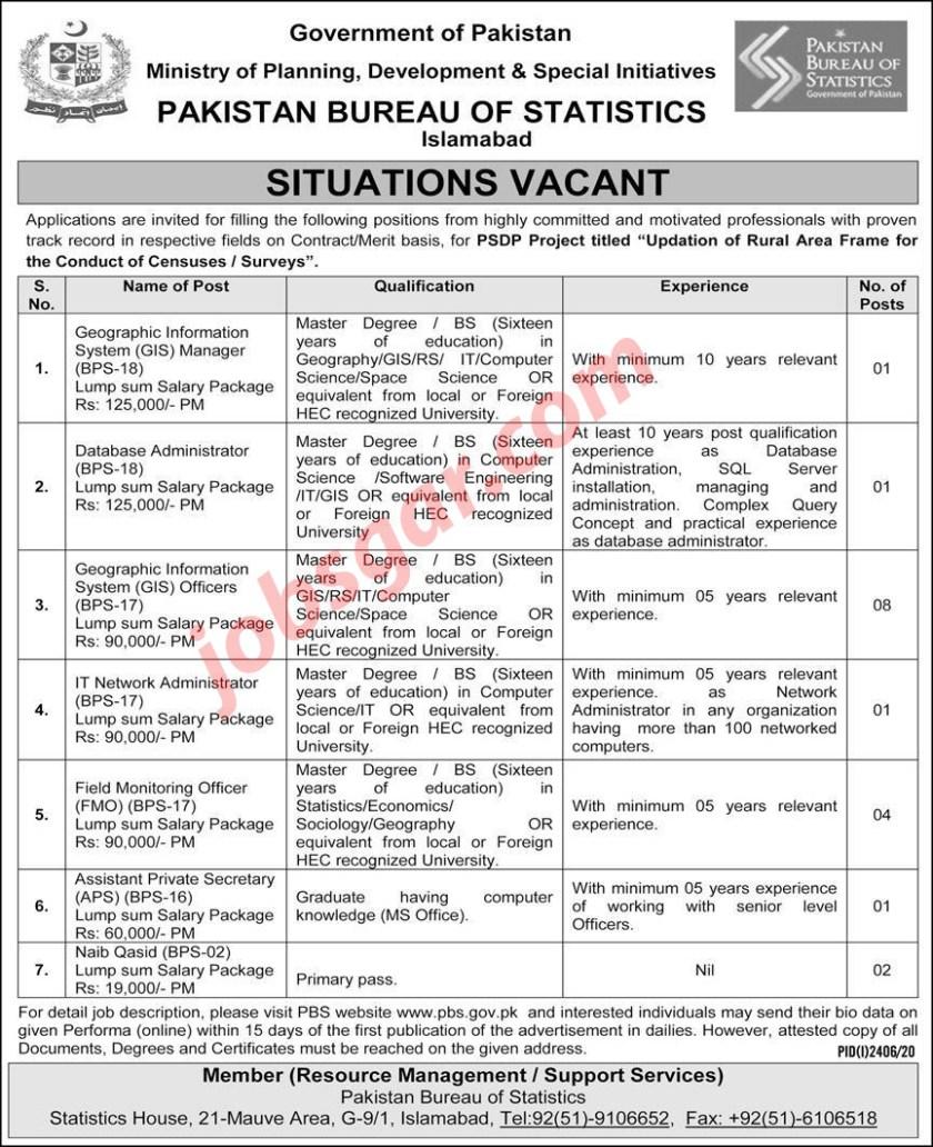 Pakistan Bureau of Statistics PBS Islamabad Jobs 2020
