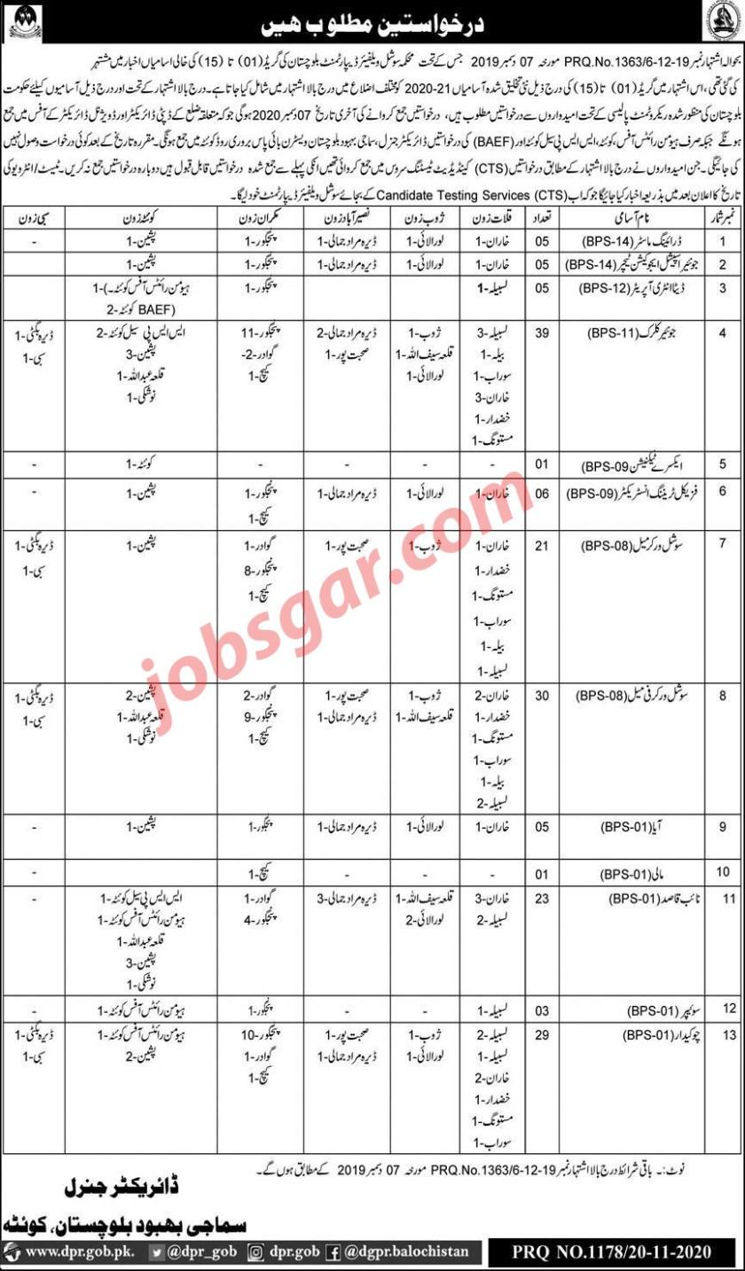 Social Welfare Department Balochistan Jobs 2020