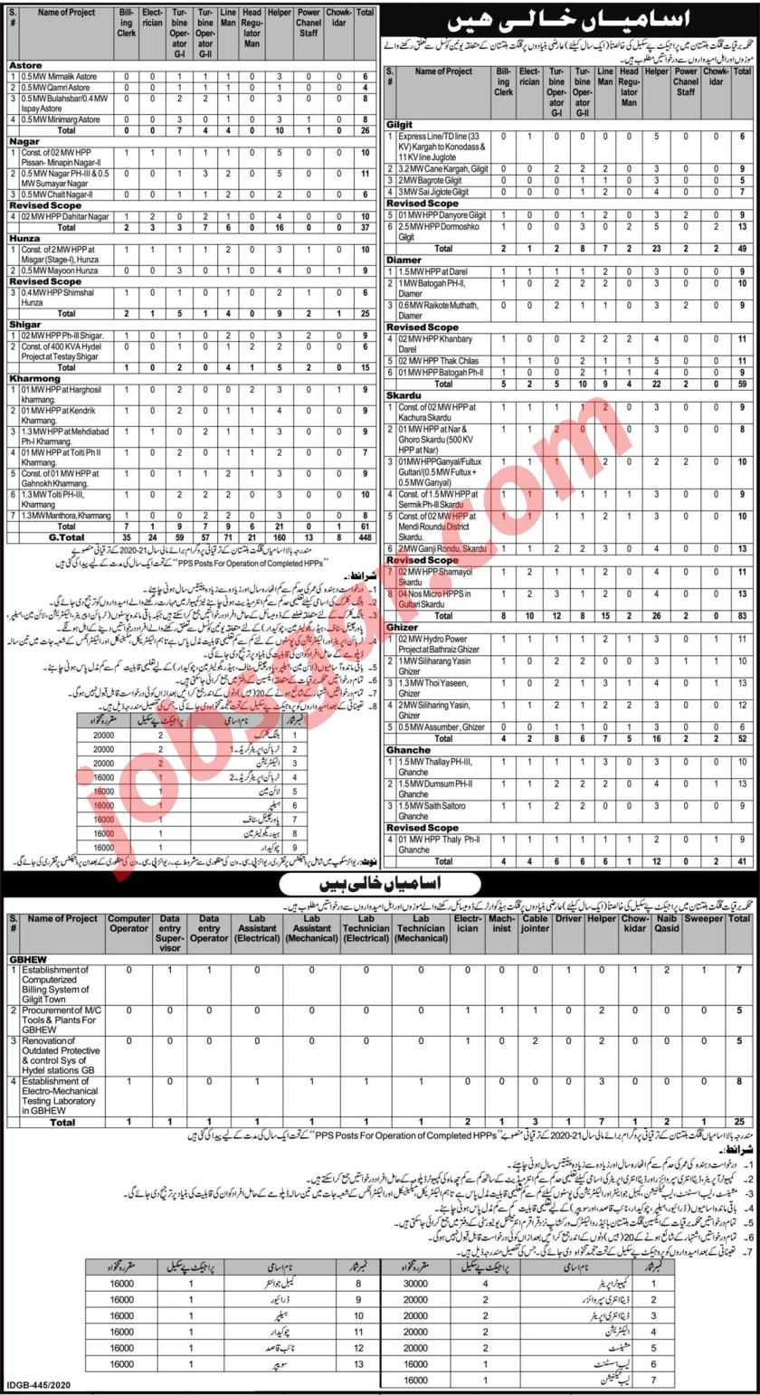 Water & Power Department Gilgit Baltistan Jobs 2020