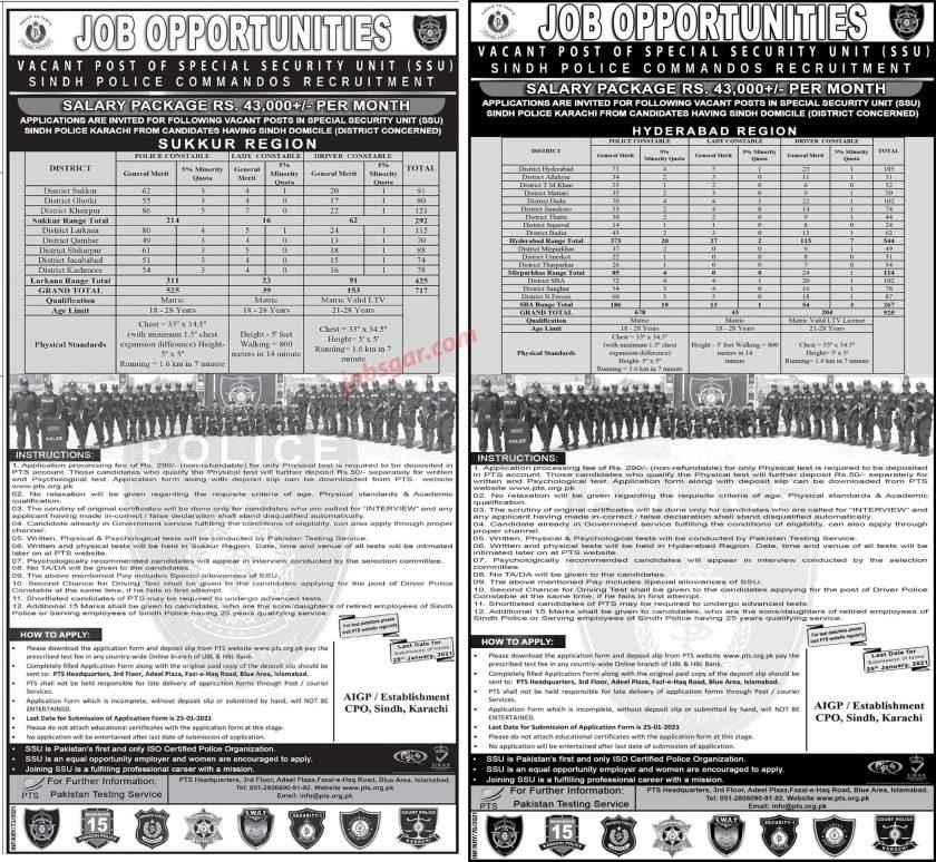 Special Security Unit SSU Sindh Police Jobs 2021