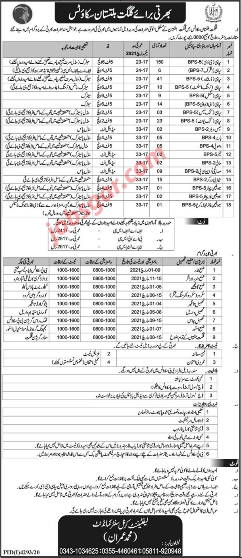 Gilgit Baltistan Scouts Jobs 2021