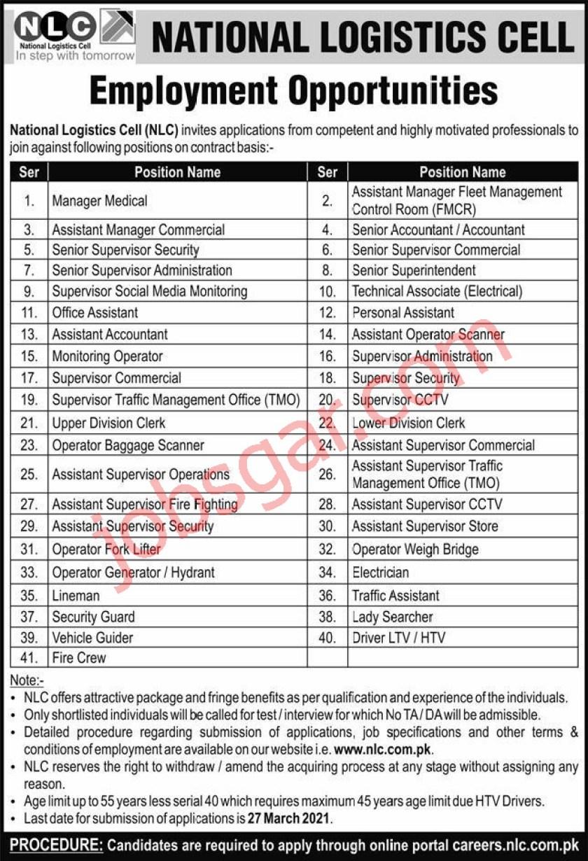 National Logistics Cell Rawalpindi NLC Jobs 2021