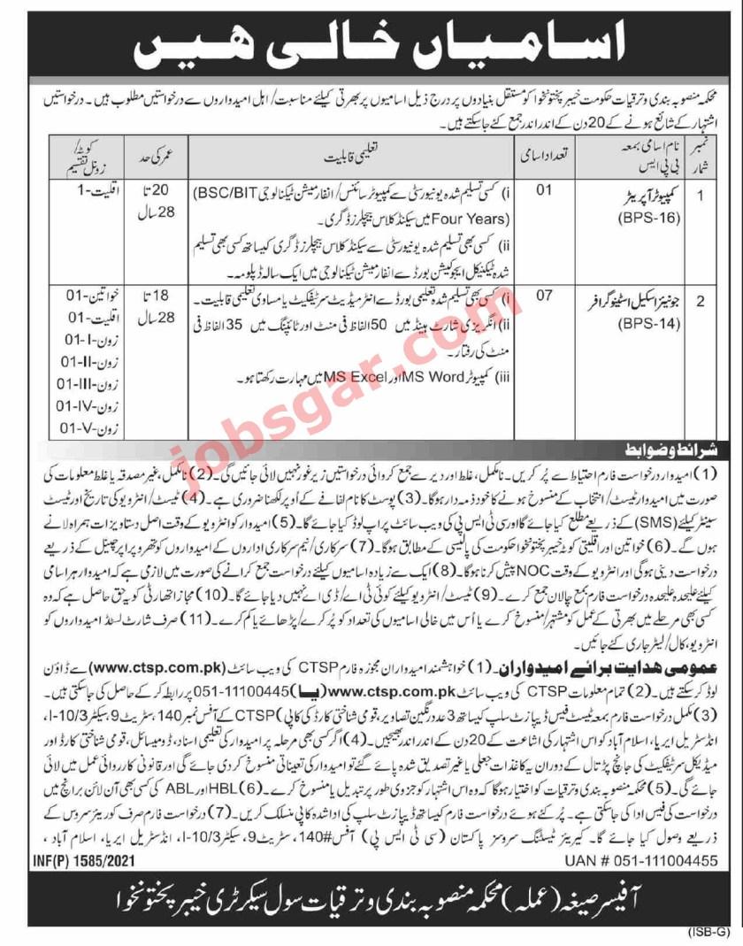 Planning & Development Department Peshawar Jobs 2021