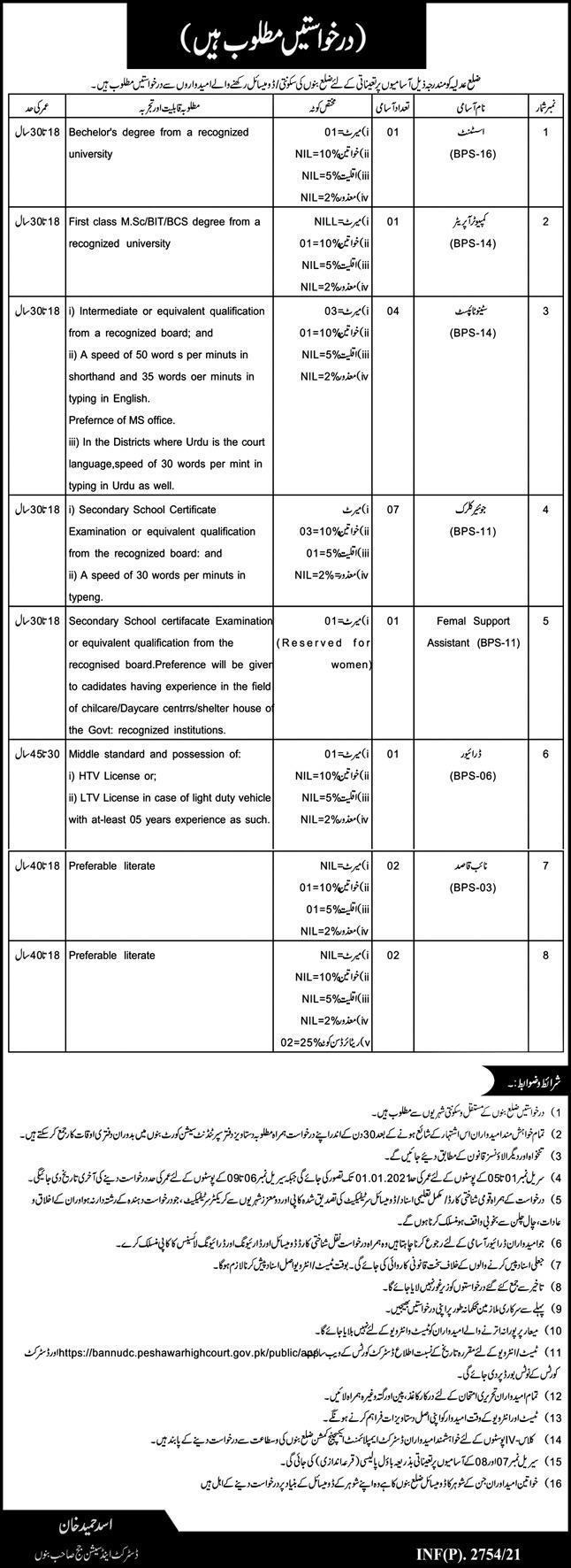 District & Session Judge District Courts Bannu Jobs 2021