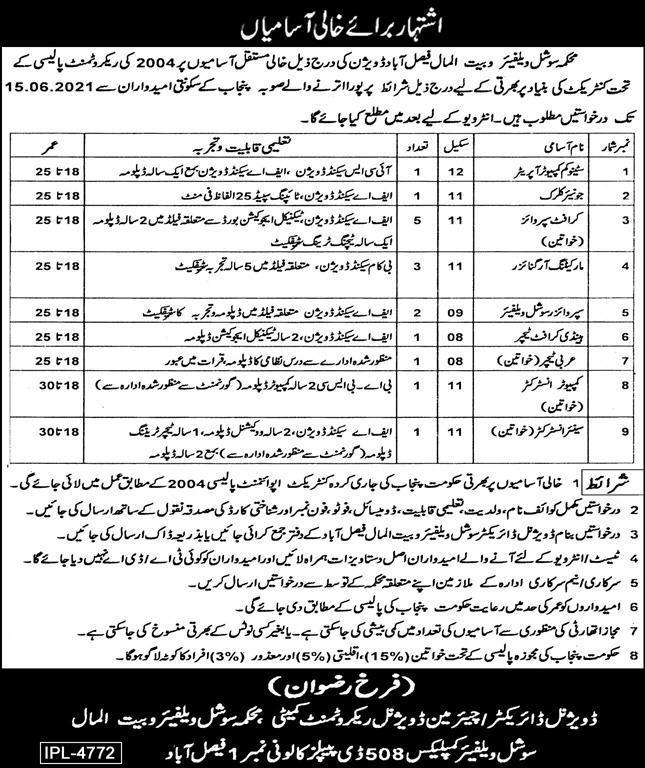 Punjab Bait ul Maal Department Jobs 2021