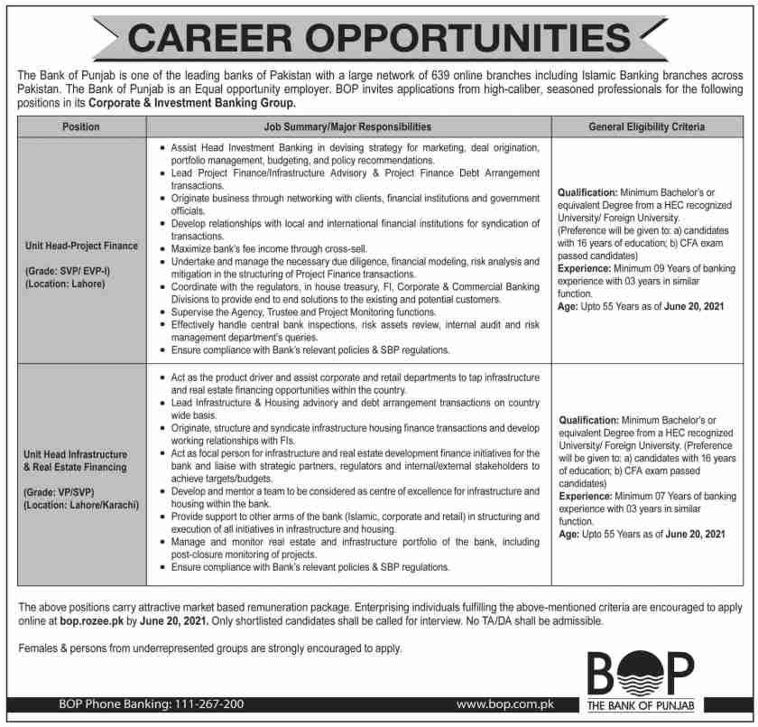 BOP Jobs 21