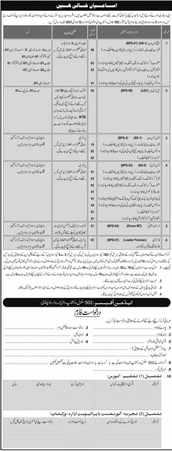 502 Central Workshop EME Rawalpindi Jobs 2021